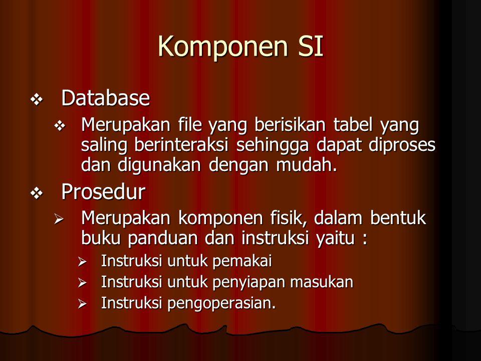 Komponen SI Database Prosedur