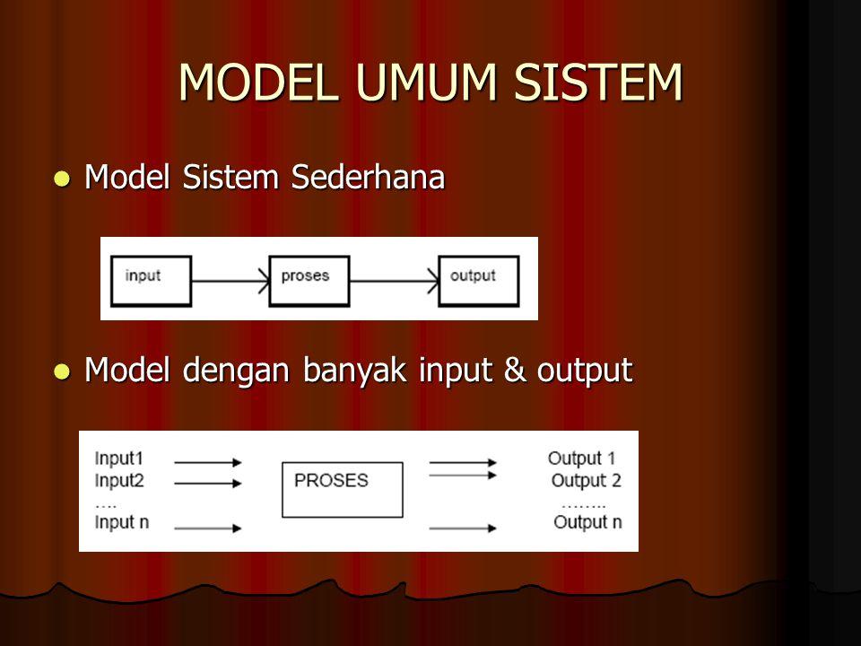 MODEL UMUM SISTEM Model Sistem Sederhana