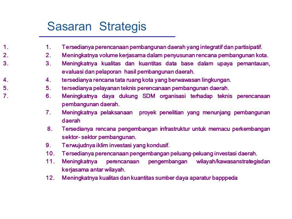 Sasaran Strategis 1. 1. Tersedianya perencanaan pembangunan daerah yang integratif dan partisipatif.