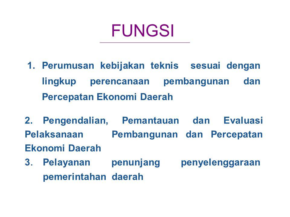 FUNGSI 1. Perumusan kebijakan teknis sesuai dengan lingkup perencanaan pembangunan dan Percepatan Ekonomi Daerah.