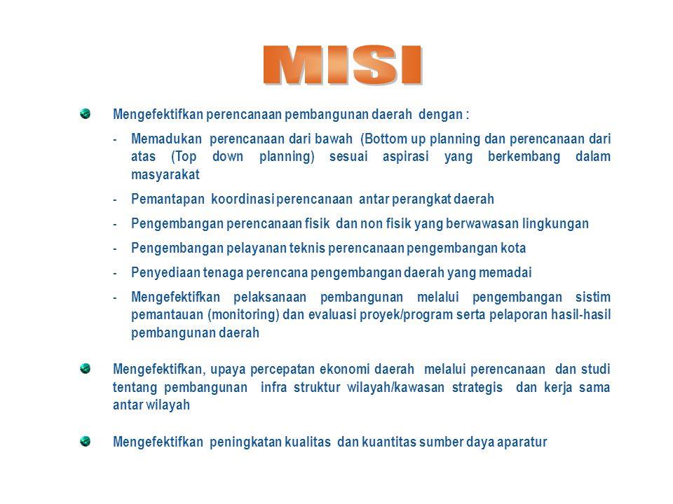 MISI Mengefektifkan perencanaan pembangunan daerah dengan :