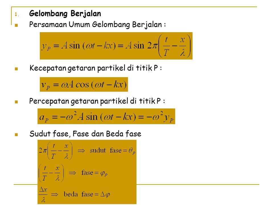 Gelombang Berjalan Persamaan Umum Gelombang Berjalan : Kecepatan getaran partikel di titik P : Percepatan getaran partikel di titik P :