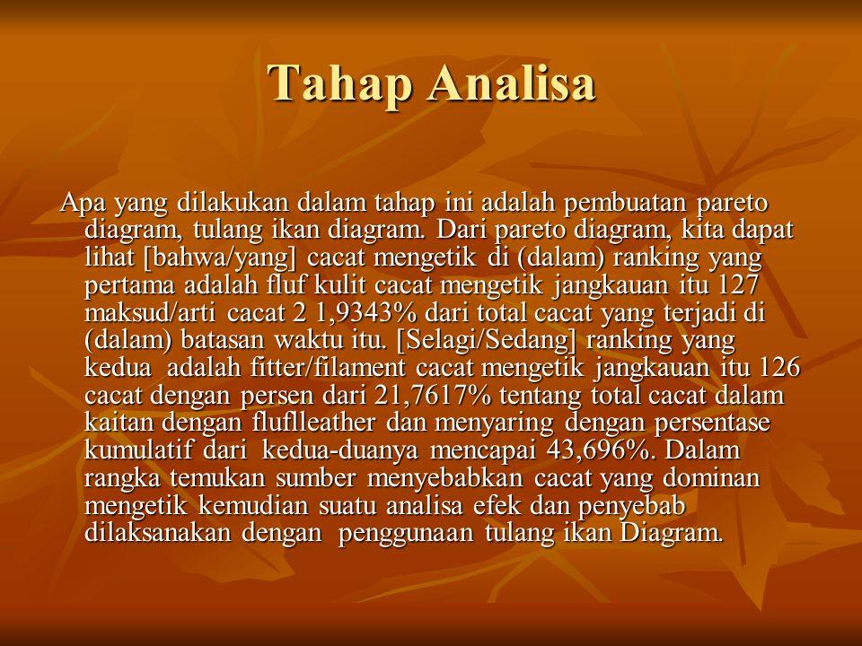 Tahap Analisa
