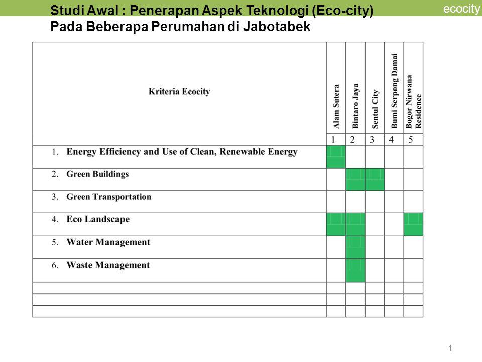 Studi Awal : Penerapan Aspek Teknologi (Eco-city)