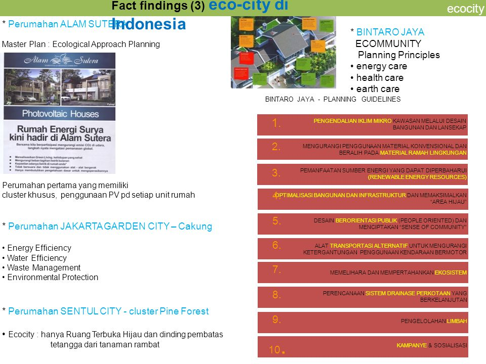 Fact findings (3) eco-city di Indonesia ecocity