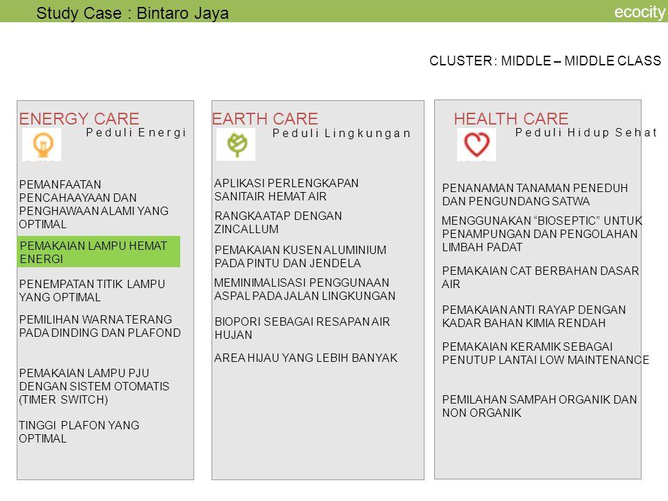 Study Case : Bintaro Jaya