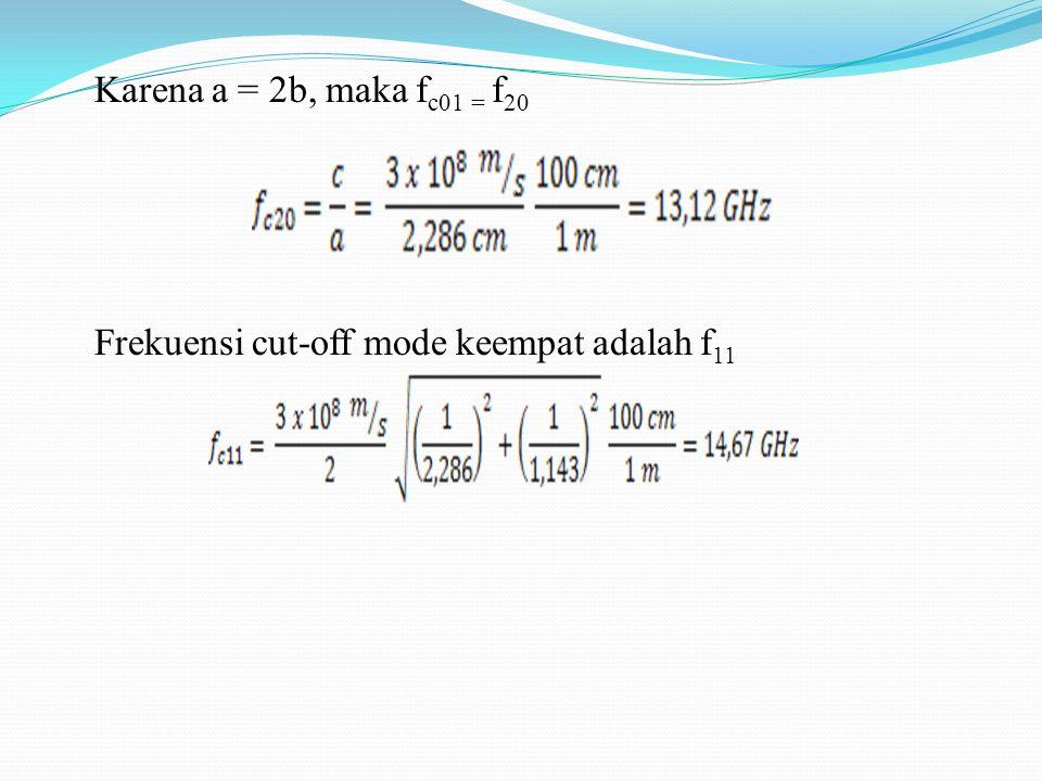 Karena a = 2b, maka fc01 = f20 Frekuensi cut-off mode keempat adalah f11