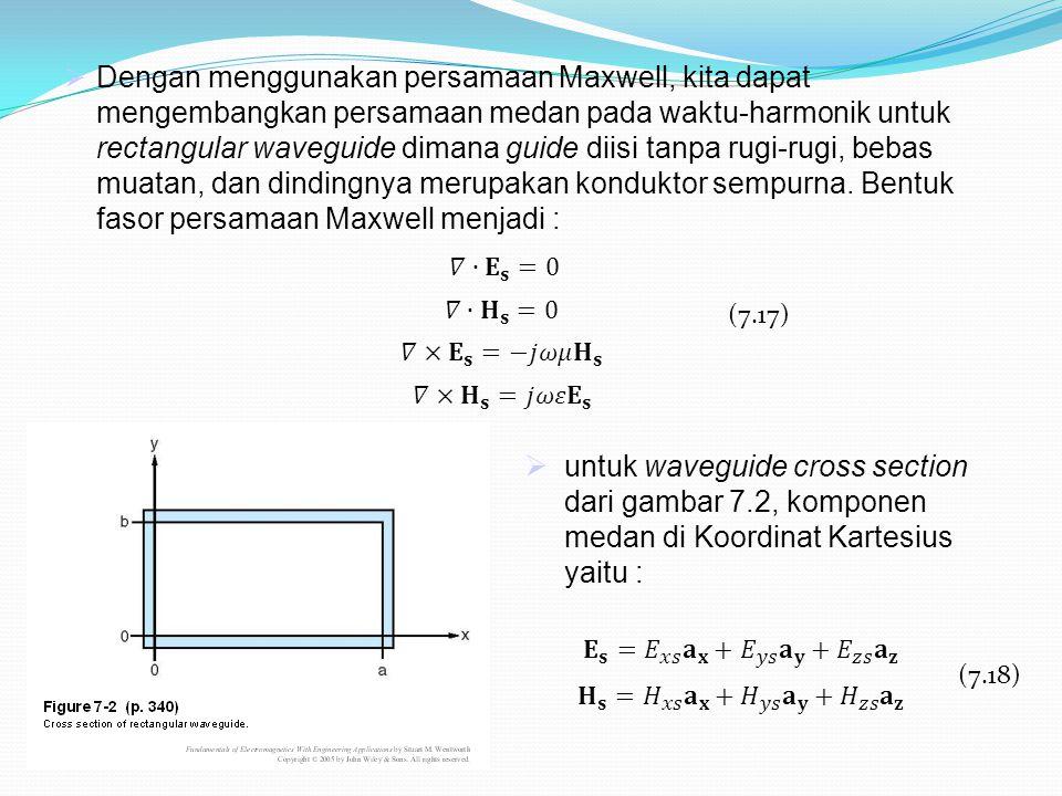 Dengan menggunakan persamaan Maxwell, kita dapat mengembangkan persamaan medan pada waktu-harmonik untuk rectangular waveguide dimana guide diisi tanpa rugi-rugi, bebas muatan, dan dindingnya merupakan konduktor sempurna. Bentuk fasor persamaan Maxwell menjadi :