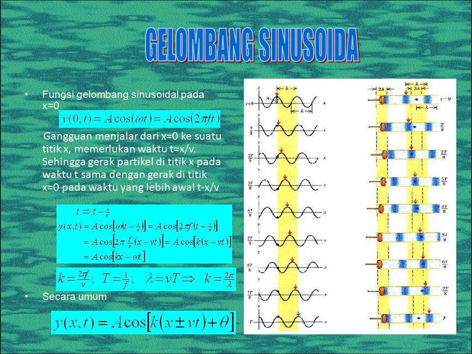 GELOMBANG SINUSOIDA Fungsi gelombang sinusoidal pada x=0.