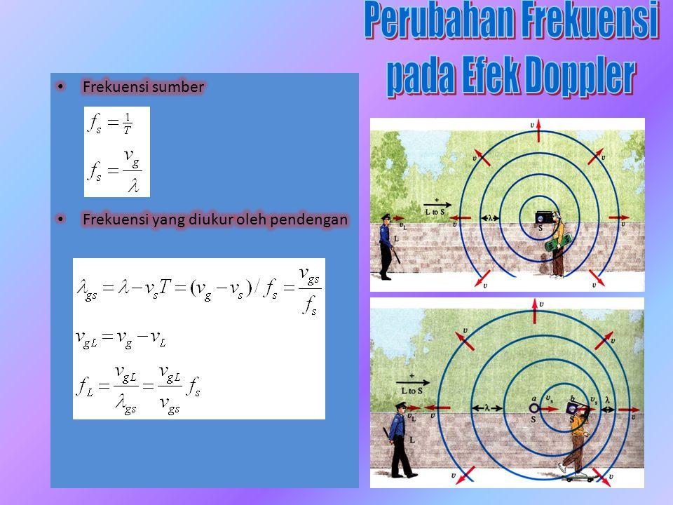 Perubahan Frekuensi pada Efek Doppler Frekuensi sumber