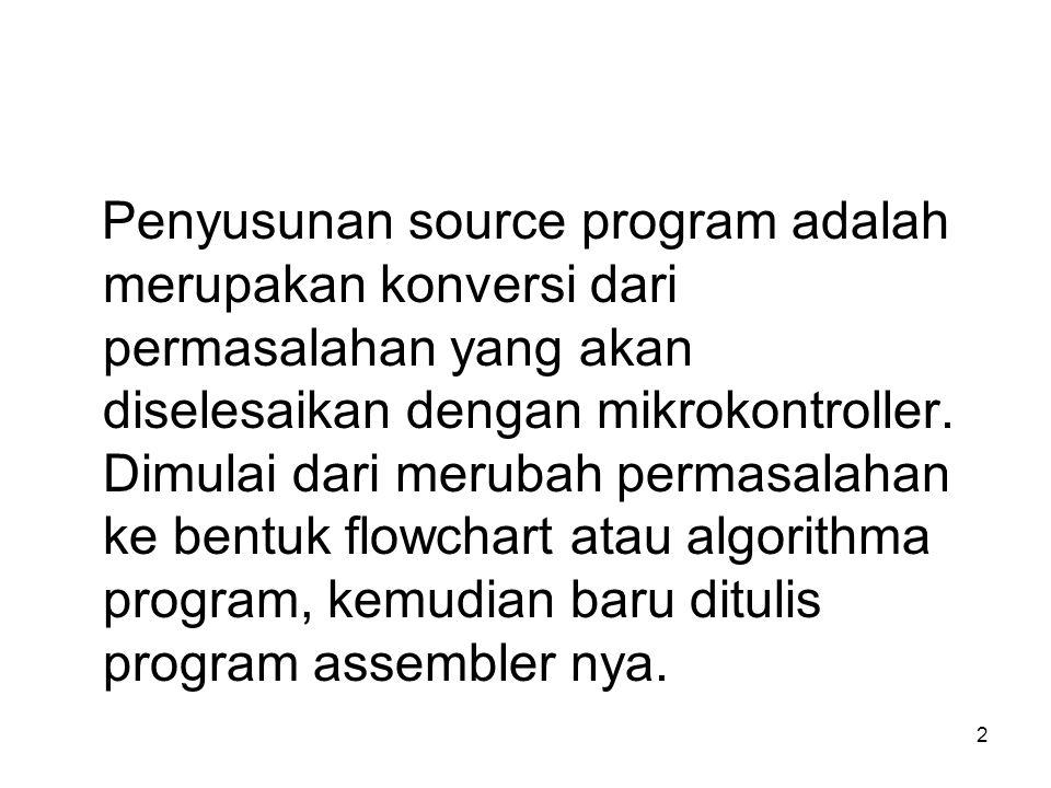 Penyusunan source program adalah merupakan konversi dari permasalahan yang akan diselesaikan dengan mikrokontroller.