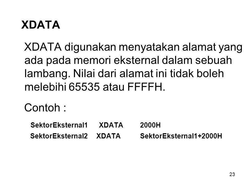 SektorEksternal1 XDATA 2000H