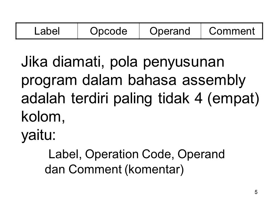 Label Opcode. Operand. Comment.