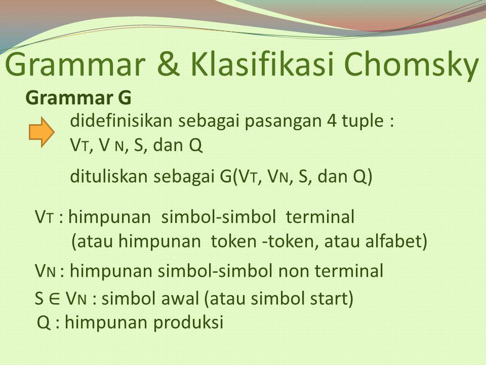 Grammar & Klasifikasi Chomsky