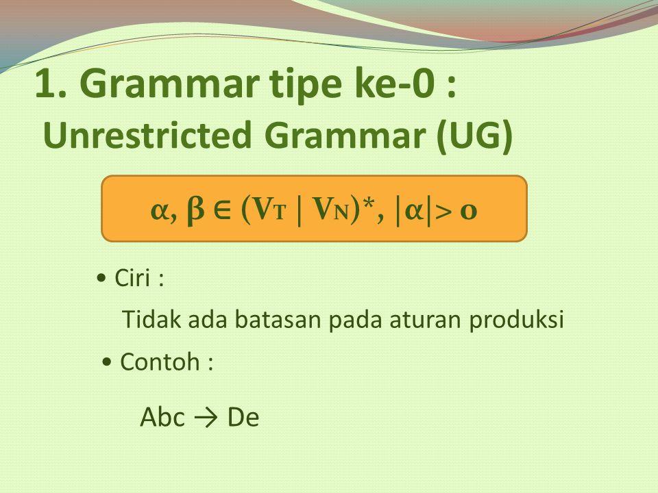 1. Grammar tipe ke-0 : Unrestricted Grammar (UG)