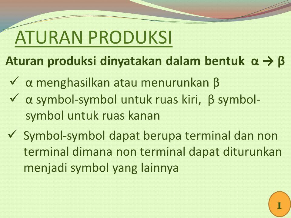 ATURAN PRODUKSI 1 Aturan produksi dinyatakan dalam bentuk α → β