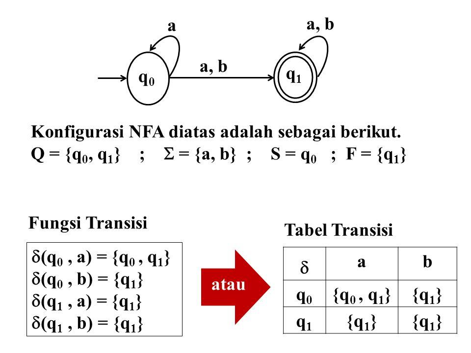 q0 a, b. a. q1. Konfigurasi NFA diatas adalah sebagai berikut. Q = {q0, q1} ;  = {a, b} ; S = q0 ; F = {q1}