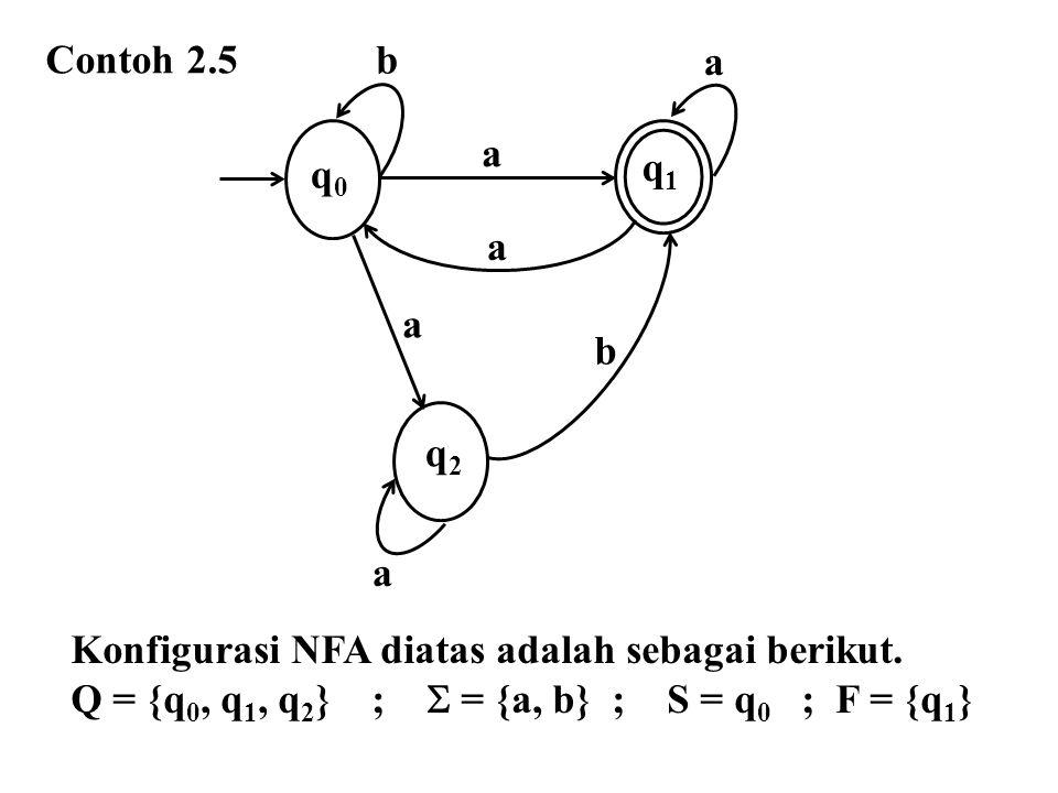 Contoh 2.5 q0. a. b. q1. q2. Konfigurasi NFA diatas adalah sebagai berikut.