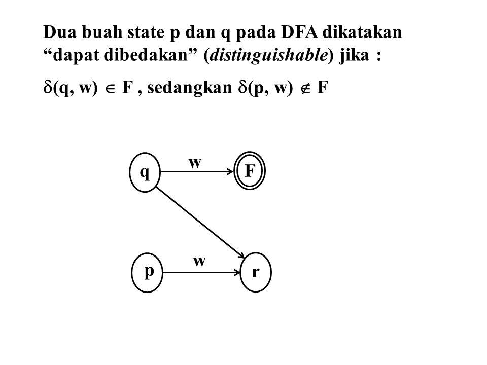 Dua buah state p dan q pada DFA dikatakan
