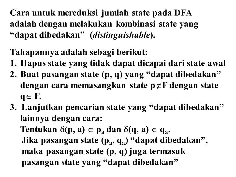 Cara untuk mereduksi jumlah state pada DFA