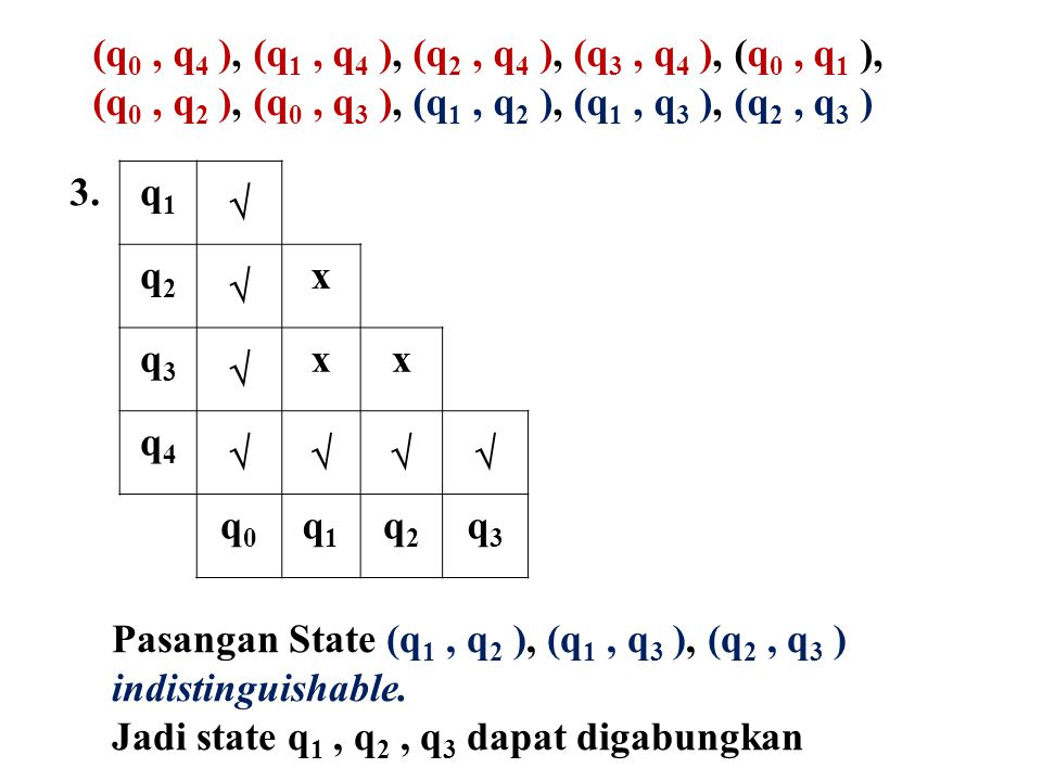 (q0 , q4 ), (q1 , q4 ), (q2 , q4 ), (q3 , q4 ), (q0 , q1 ),