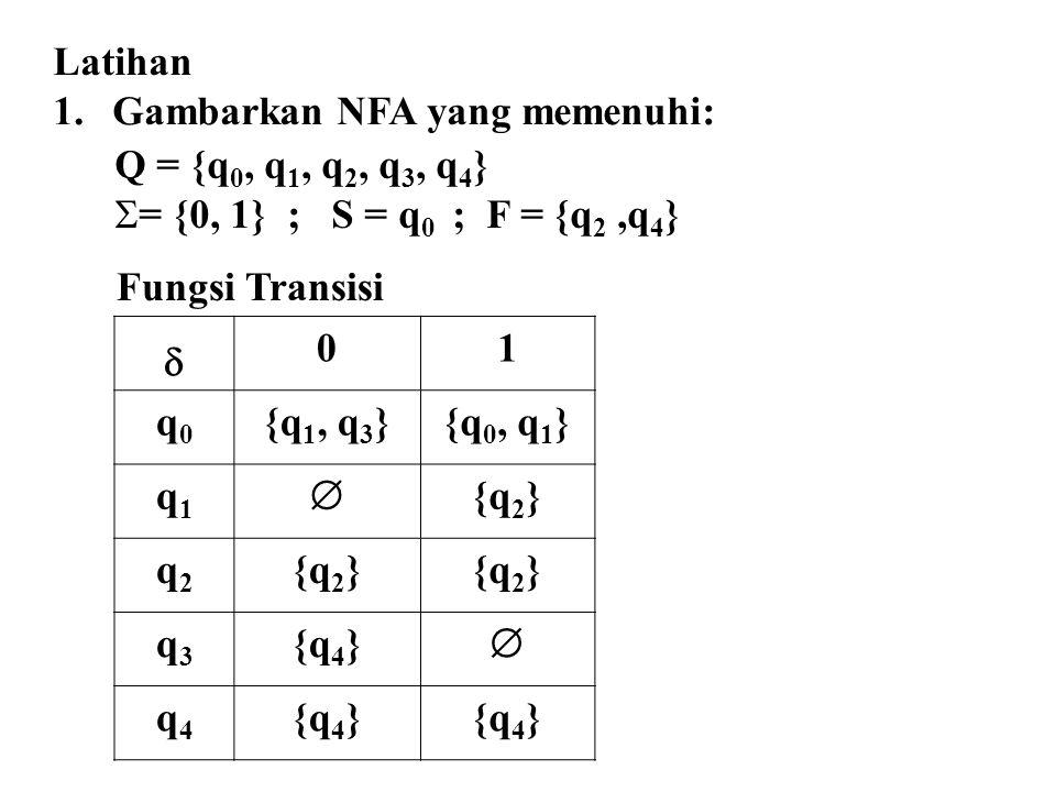 Latihan Gambarkan NFA yang memenuhi: Q = {q0, q1, q2, q3, q4} = {0, 1} ; S = q0 ; F = {q2 ,q4}