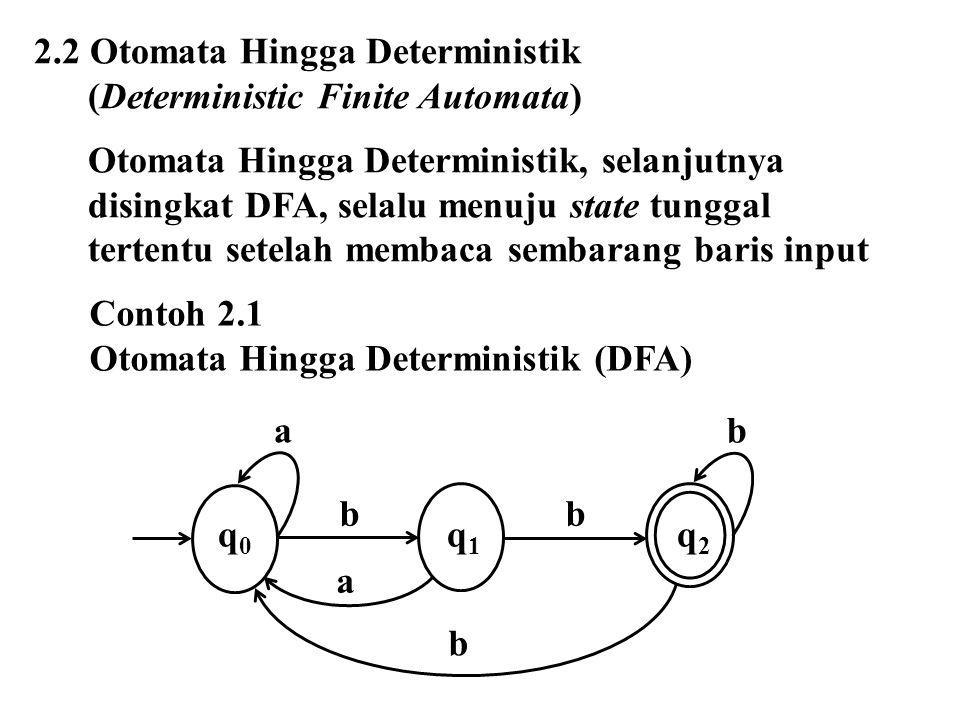 2.2 Otomata Hingga Deterministik