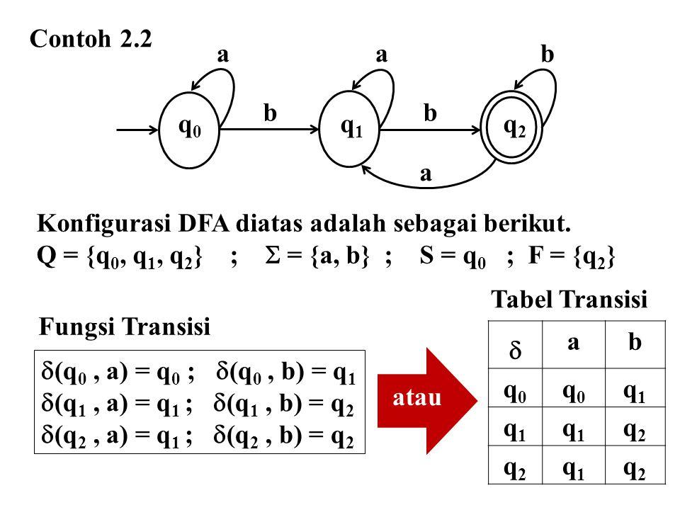 Contoh 2.2 a a b. a. b b. q0 q1 q2.