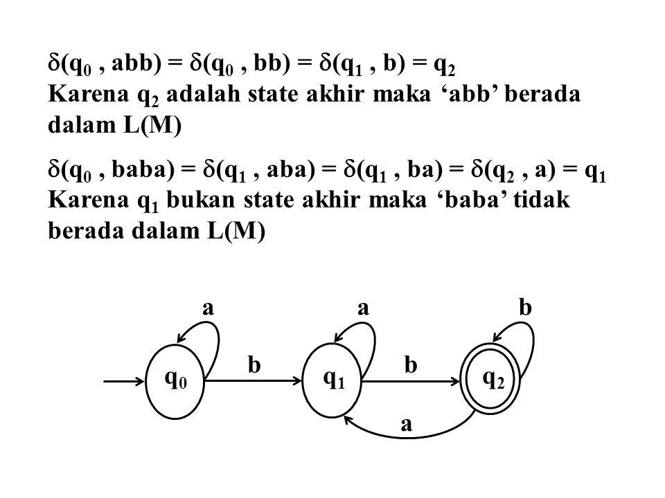 (q0 , abb) = (q0 , bb) = (q1 , b) = q2