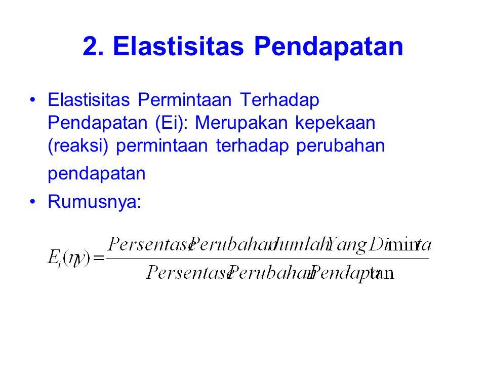 2. Elastisitas Pendapatan