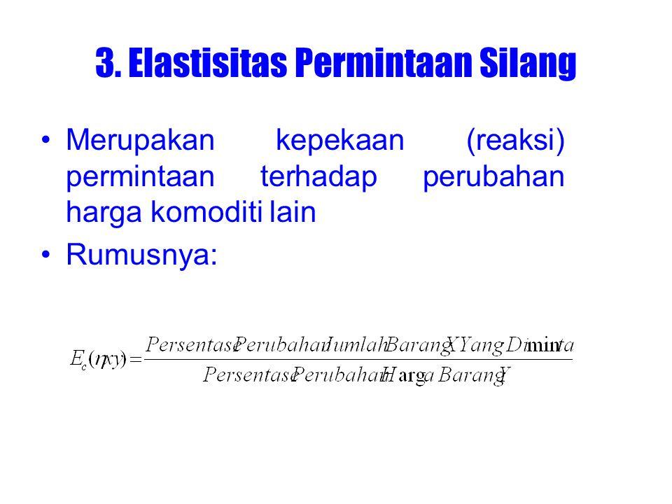 3. Elastisitas Permintaan Silang
