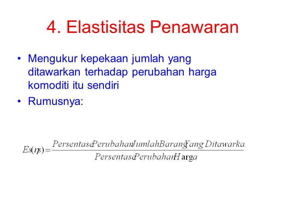 4. Elastisitas Penawaran