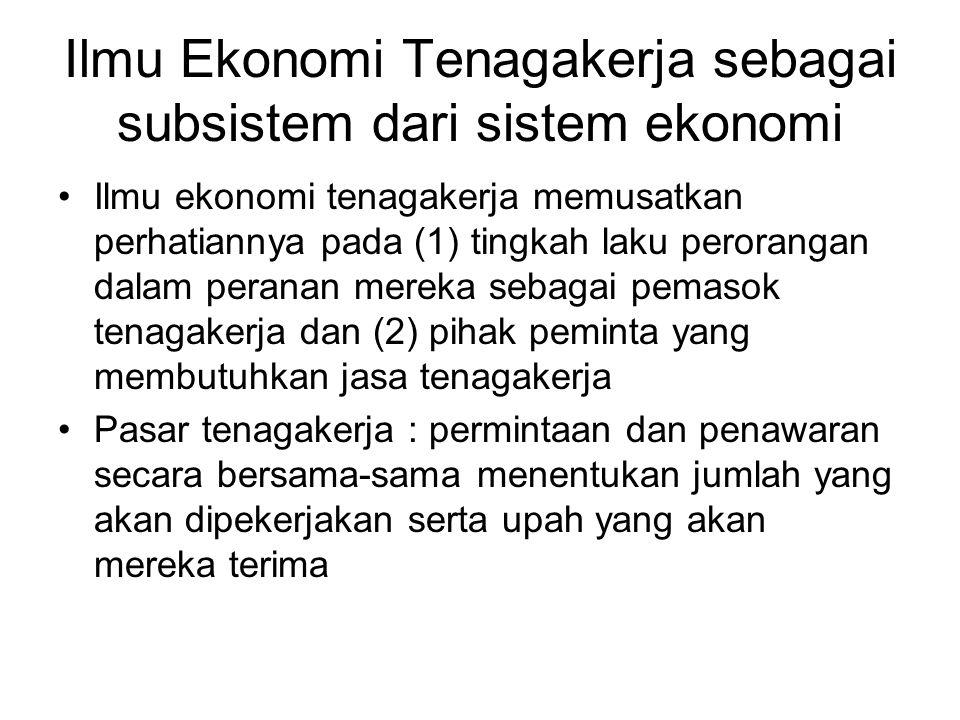 Ilmu Ekonomi Tenagakerja sebagai subsistem dari sistem ekonomi