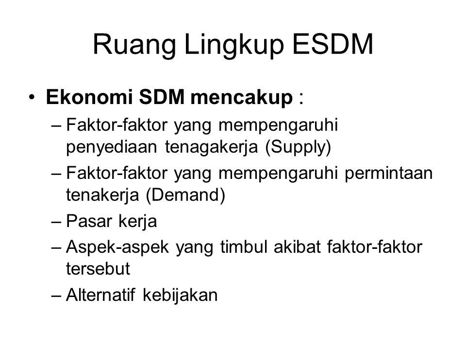 Ruang Lingkup ESDM Ekonomi SDM mencakup :