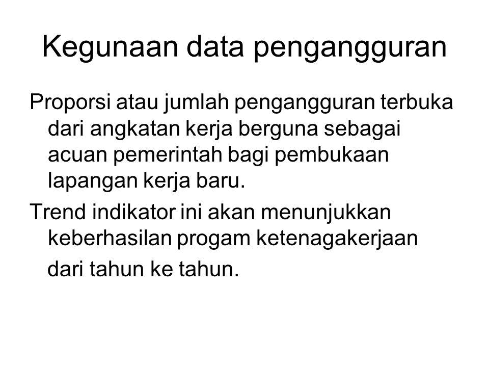 Kegunaan data pengangguran