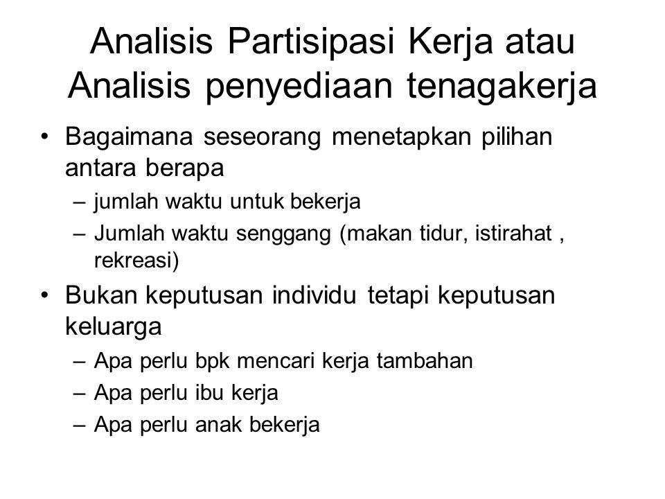 Analisis Partisipasi Kerja atau Analisis penyediaan tenagakerja