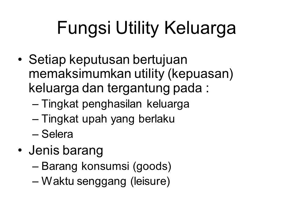 Fungsi Utility Keluarga