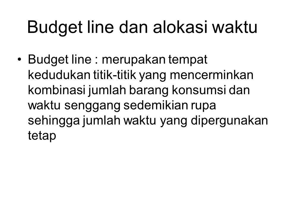 Budget line dan alokasi waktu