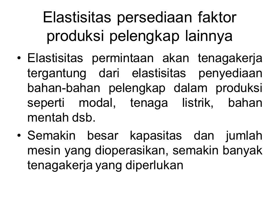 Elastisitas persediaan faktor produksi pelengkap lainnya