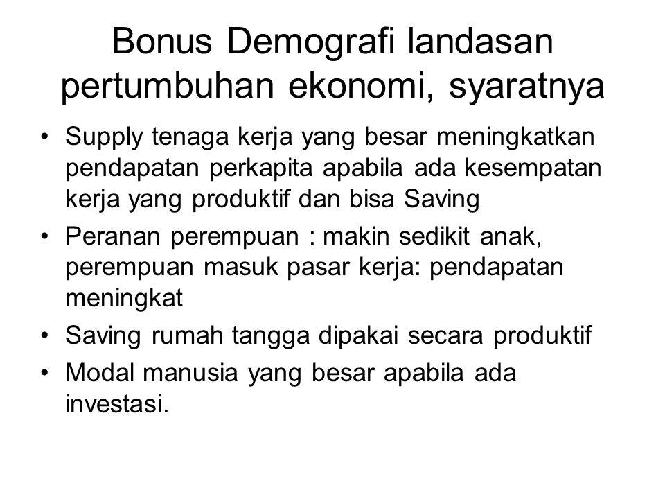 Bonus Demografi landasan pertumbuhan ekonomi, syaratnya