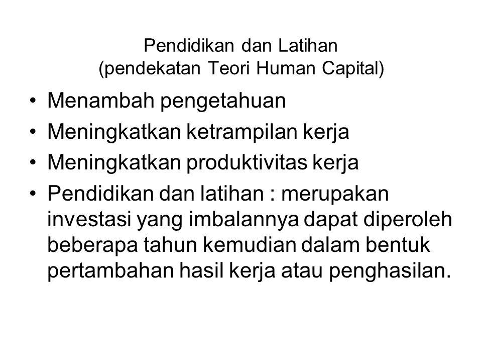 Pendidikan dan Latihan (pendekatan Teori Human Capital)