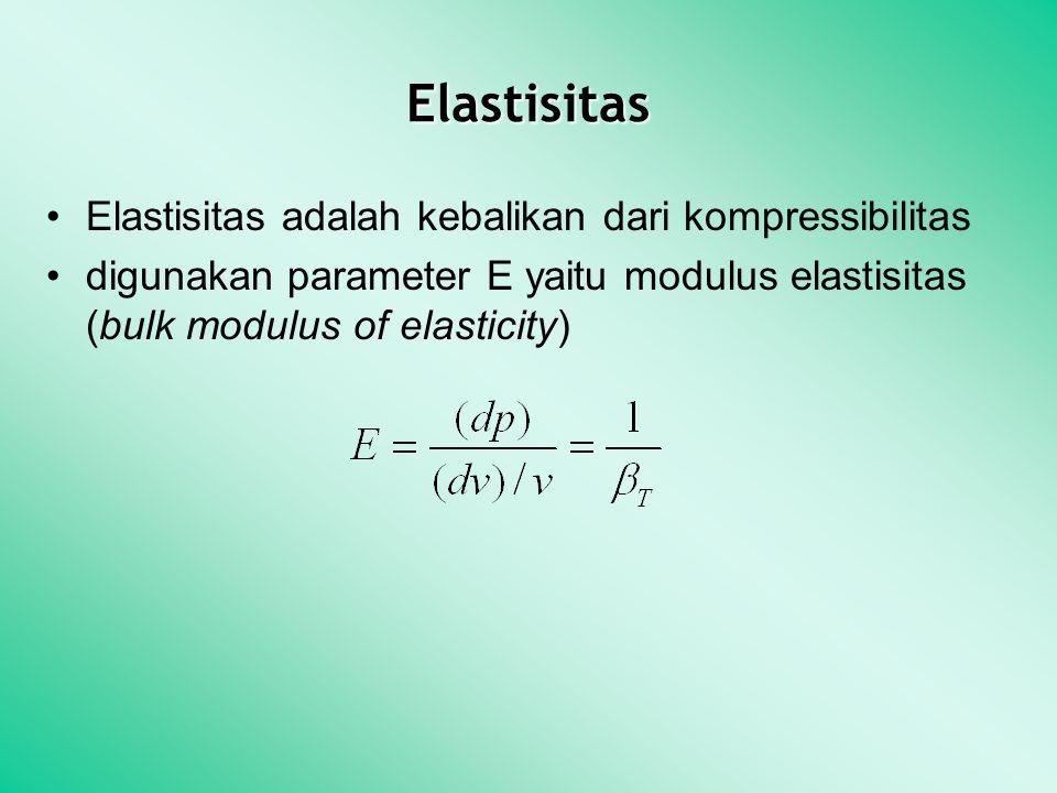 Elastisitas Elastisitas adalah kebalikan dari kompressibilitas