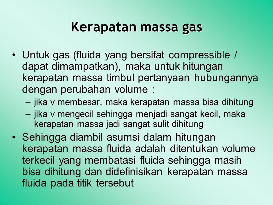 Kerapatan massa gas