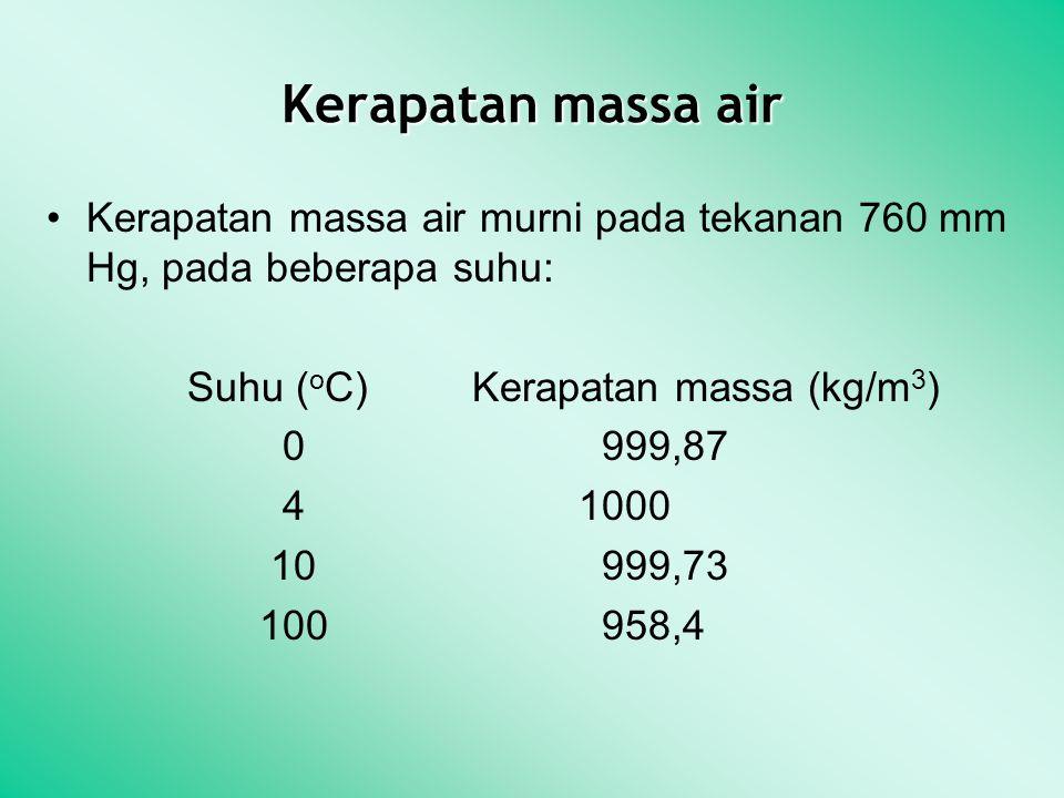 Kerapatan massa air Kerapatan massa air murni pada tekanan 760 mm Hg, pada beberapa suhu: Suhu (oC) Kerapatan massa (kg/m3)