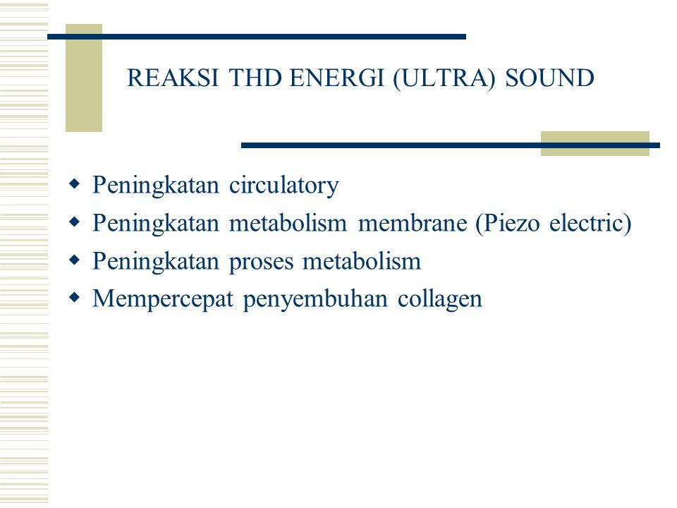 REAKSI THD ENERGI (ULTRA) SOUND