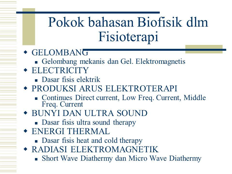 Pokok bahasan Biofisik dlm Fisioterapi