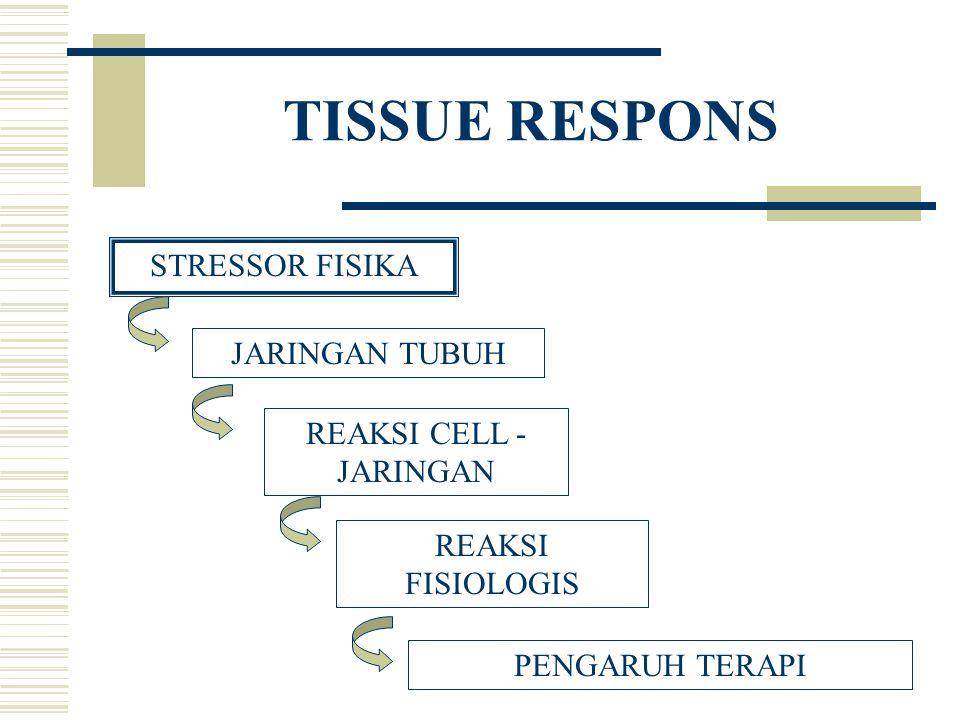 TISSUE RESPONS STRESSOR FISIKA JARINGAN TUBUH REAKSI CELL - JARINGAN