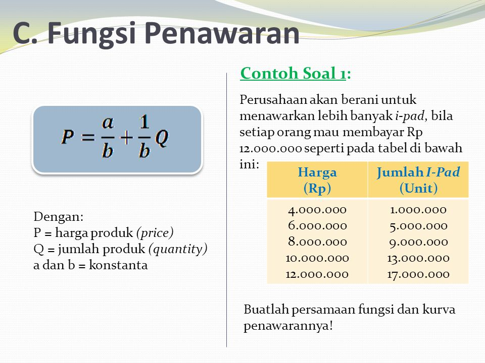C. Fungsi Penawaran Contoh Soal 1: