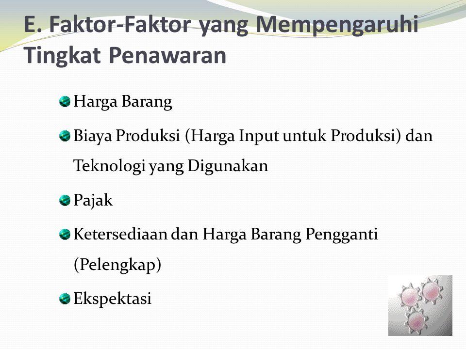 E. Faktor-Faktor yang Mempengaruhi Tingkat Penawaran