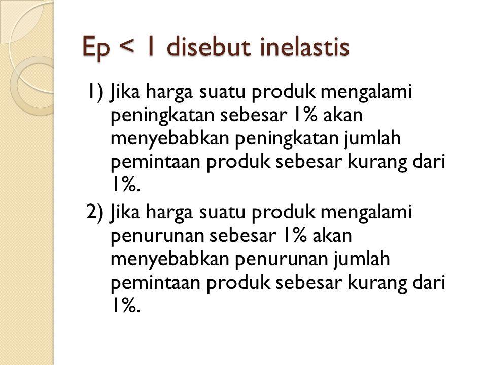 Ep < 1 disebut inelastis